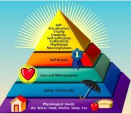 http://pathwaytoascension.files.wordpress.com/2011/12/maslows-hierarchy-of-needs.jpg