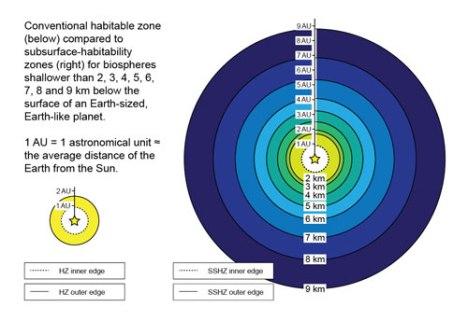subsurface_habitability_zone