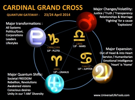 Cardinal_Grand_Cross_April_2014.jpg