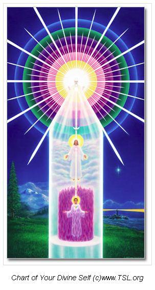 Divine-Real-Self-Presence-WhyamIhere-ElizabethClareProphet-www-tsl-org