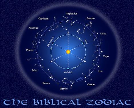 Biblical zodiac