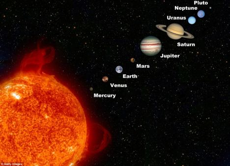 planets-in-solar-system